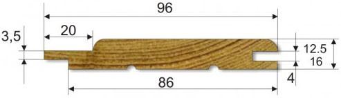 Стандартные размеры изделий