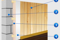 На схеме под номером 1-ваагонка, 2-стена из пеноблока, 3-гидро, 4-теплоизоляция