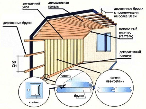 Схема сложного потолка и расположение каркаса
