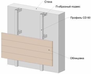 Металлическая обрешетка стены с профилем CD60