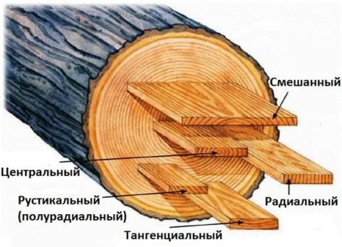 Вагонка дуб не нуждается в презентации.