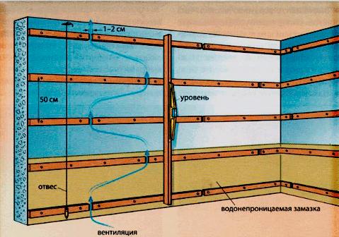 Здесь предусматривается горизонтальная установка сверху вниз.
