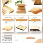 Варианты доски для наружной и внутренней отделки