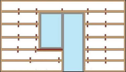 Схема каркаса с подкладками и рейками по периметру проемов