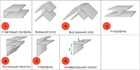 Набор фурнитуры для пластиковых панелей и вагонки