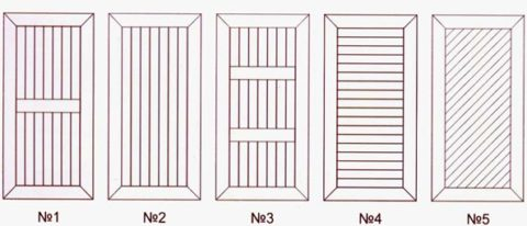 Схемы направления вагонки на дверях